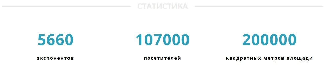 Statistics KBC 2018